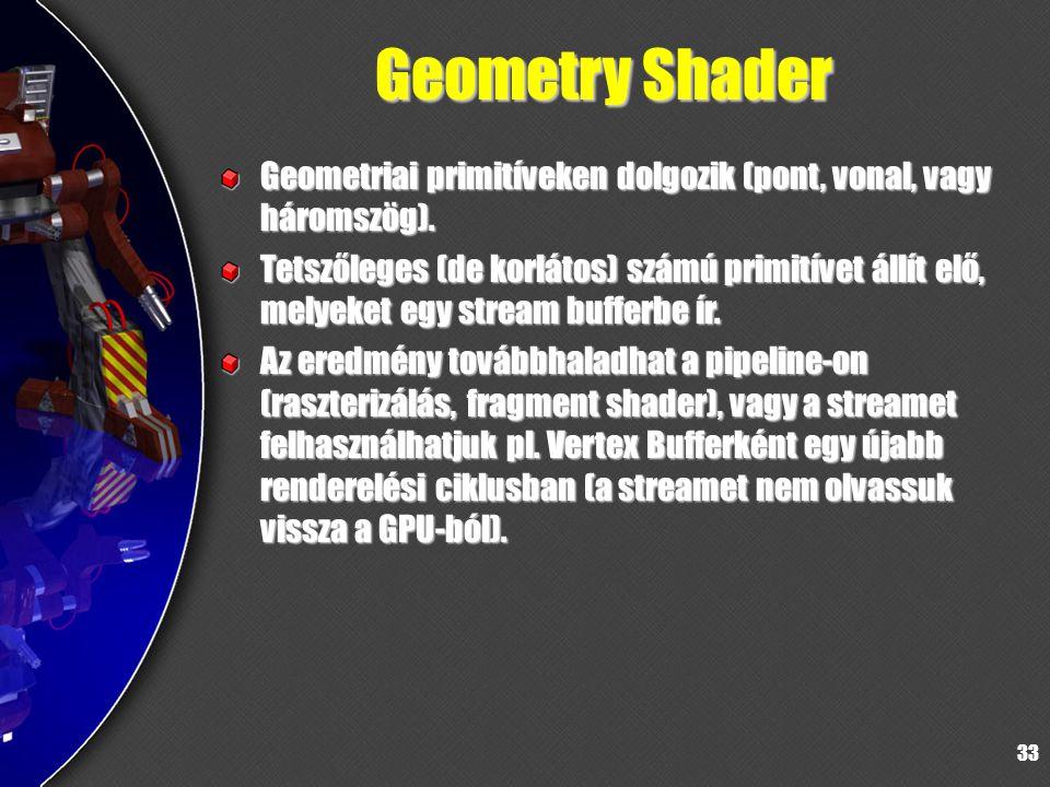 Geometry Shader Geometriai primitíveken dolgozik (pont, vonal, vagy háromszög).