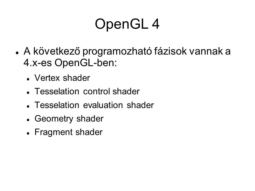 OpenGL 4 A következő programozható fázisok vannak a 4.x-es OpenGL-ben: