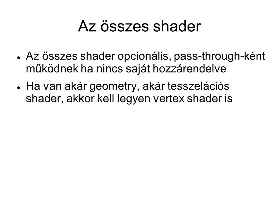 Az összes shader Az összes shader opcionális, pass-through-ként működnek ha nincs saját hozzárendelve.