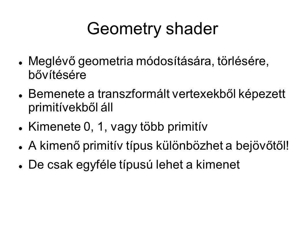 Geometry shader Meglévő geometria módosítására, törlésére, bővítésére