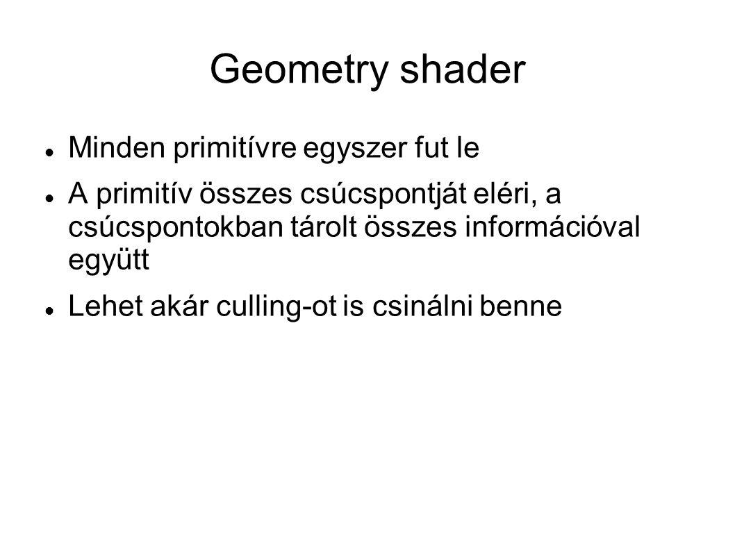 Geometry shader Minden primitívre egyszer fut le