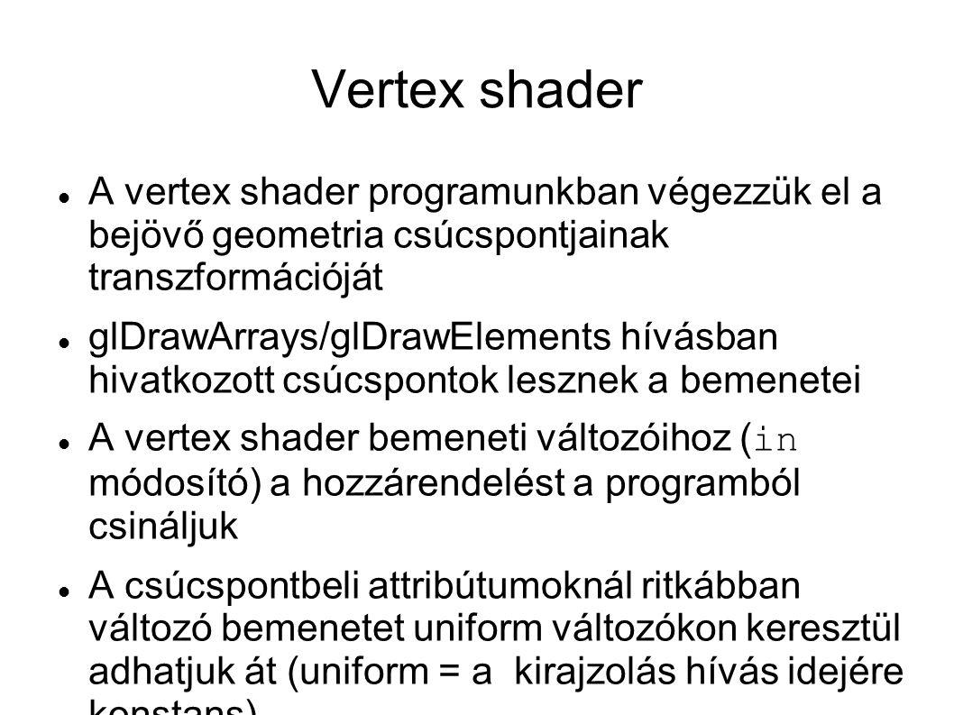 Vertex shader A vertex shader programunkban végezzük el a bejövő geometria csúcspontjainak transzformációját.