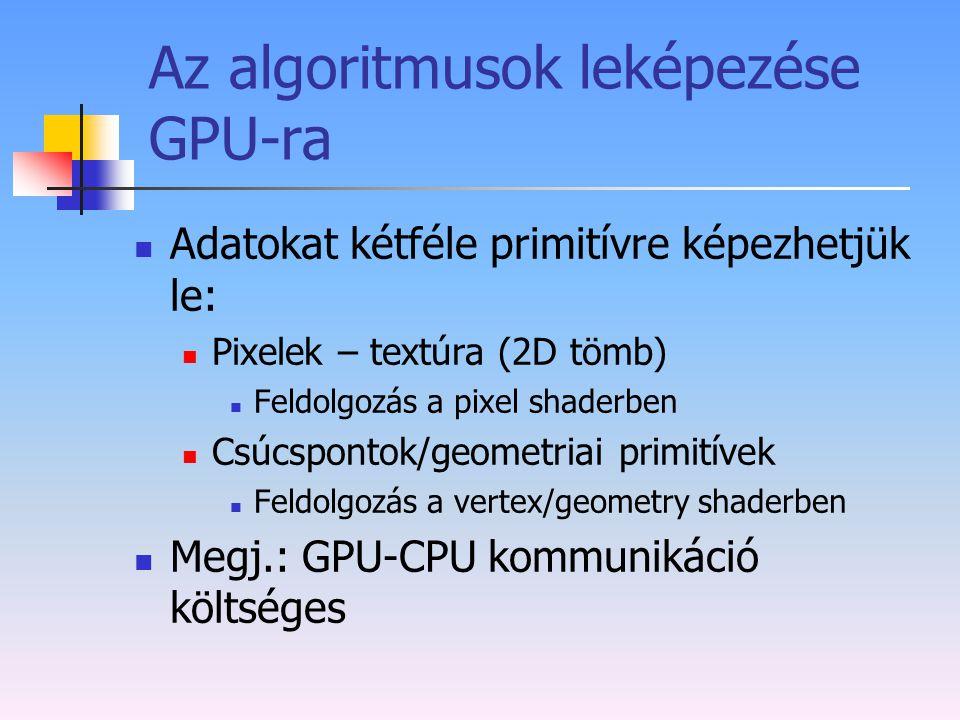Az algoritmusok leképezése GPU-ra
