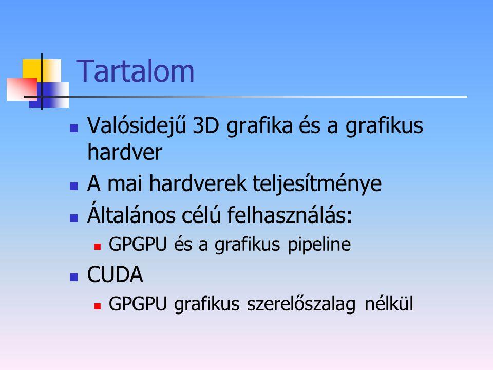 Tartalom Valósidejű 3D grafika és a grafikus hardver