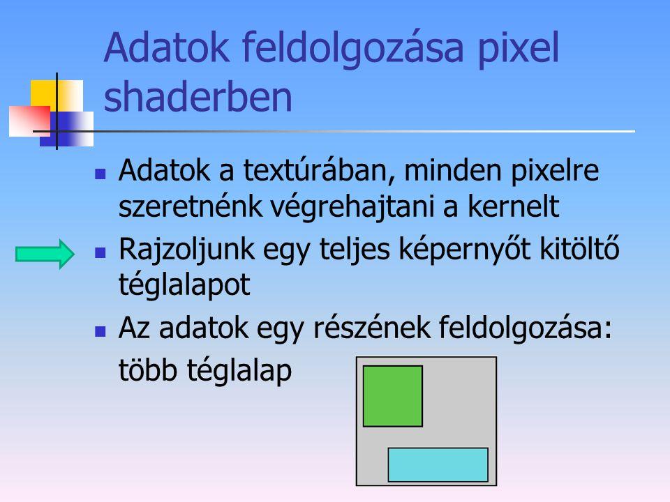 Adatok feldolgozása pixel shaderben