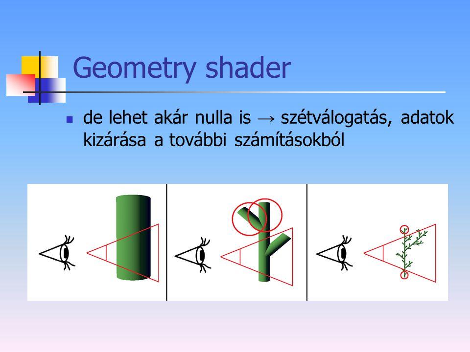 Geometry shader de lehet akár nulla is → szétválogatás, adatok kizárása a további számításokból