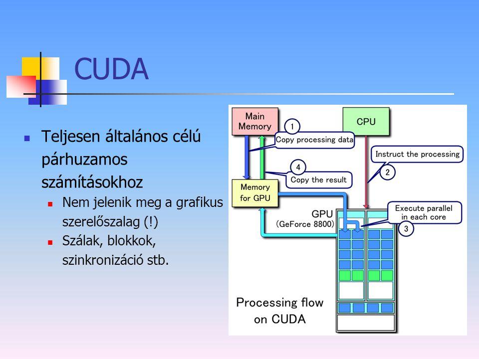 CUDA Teljesen általános célú párhuzamos számításokhoz