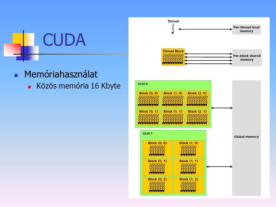 CUDA Memóriahasználat Közös memória 16 Kbyte