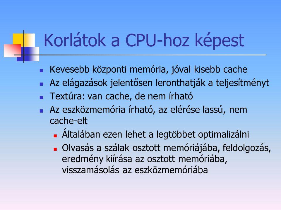 Korlátok a CPU-hoz képest