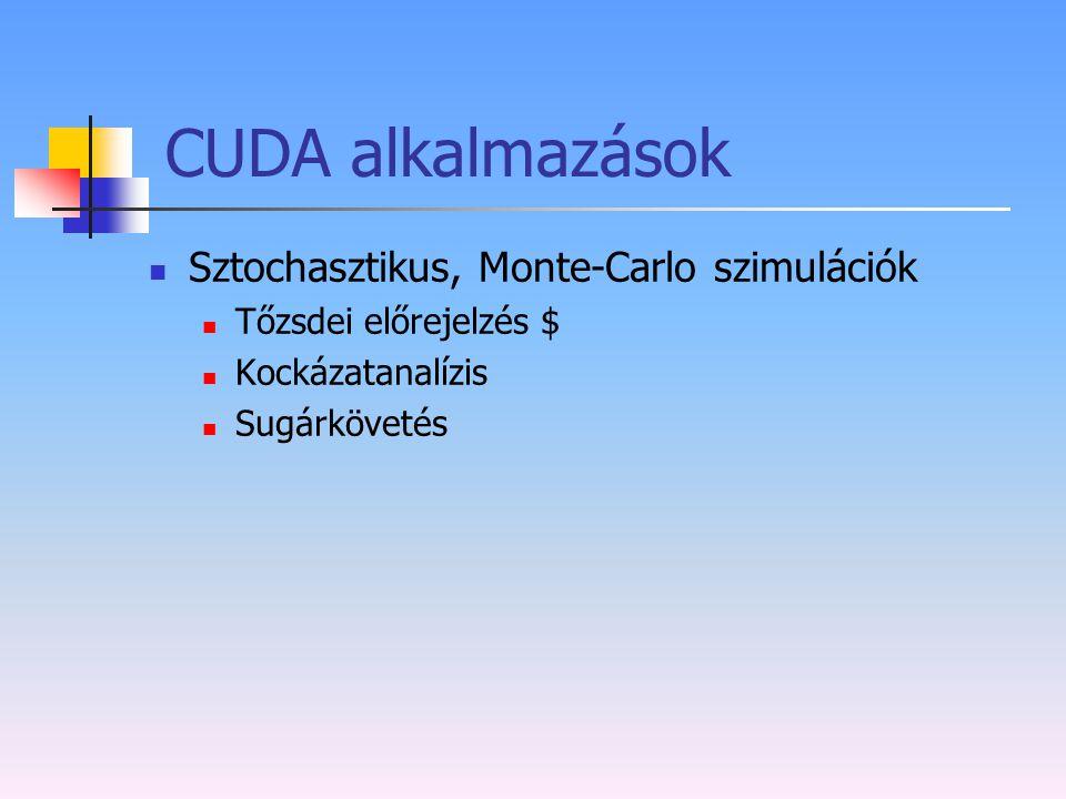 CUDA alkalmazások Sztochasztikus, Monte-Carlo szimulációk