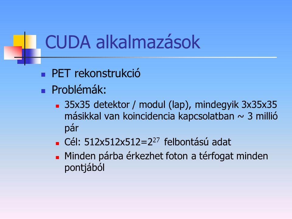 CUDA alkalmazások PET rekonstrukció Problémák:
