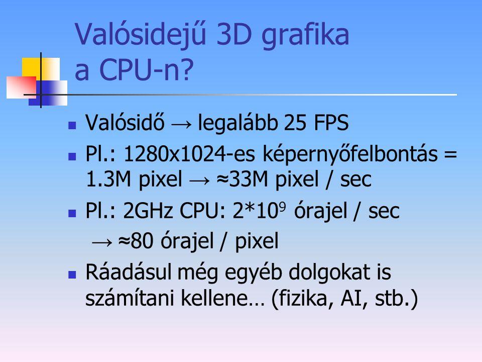 Valósidejű 3D grafika a CPU-n