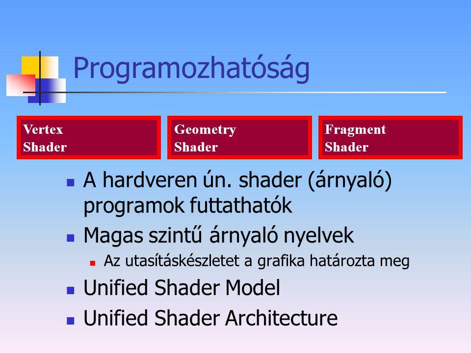 Programozhatóság A hardveren ún. shader (árnyaló) programok futtathatók. Magas szintű árnyaló nyelvek.