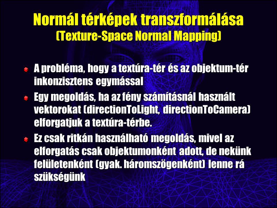 Normál térképek transzformálása (Texture-Space Normal Mapping)