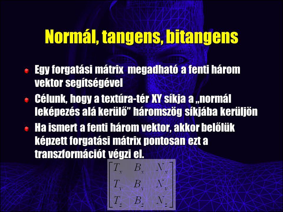Normál, tangens, bitangens