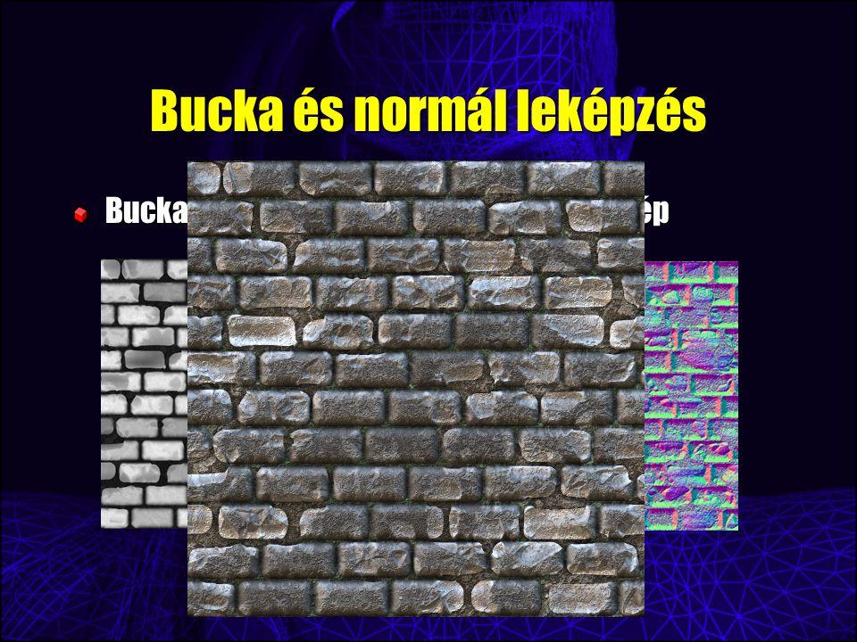 Bucka és normál leképzés
