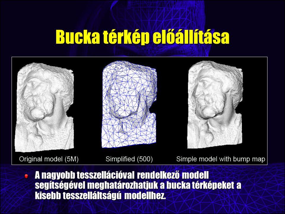 Bucka térkép előállítása