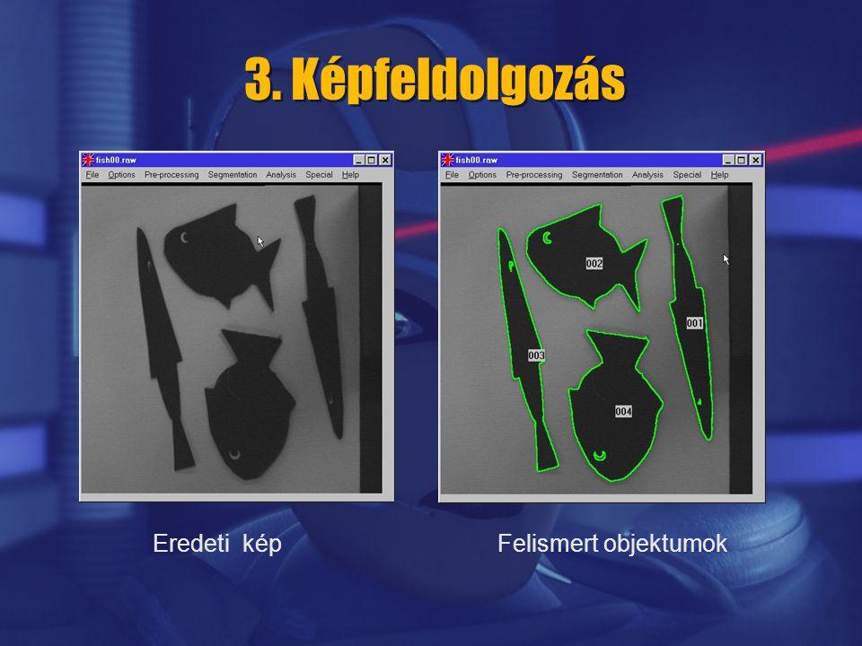 3. Képfeldolgozás Eredeti kép Felismert objektumok