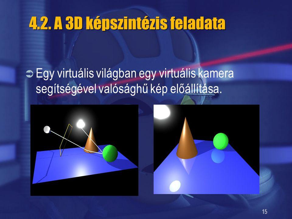 4.2. A 3D képszintézis feladata