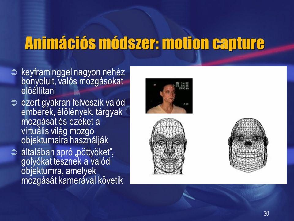 Animációs módszer: motion capture