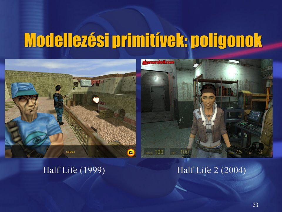 Modellezési primitívek: poligonok