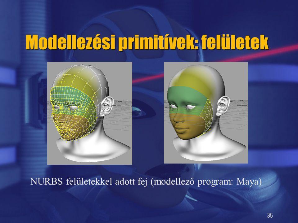 Modellezési primitívek: felületek