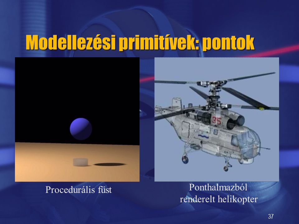 Modellezési primitívek: pontok