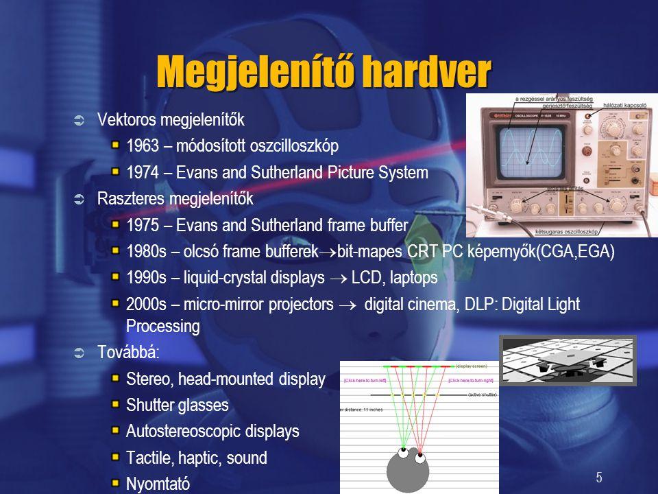 Megjelenítő hardver Vektoros megjelenítők