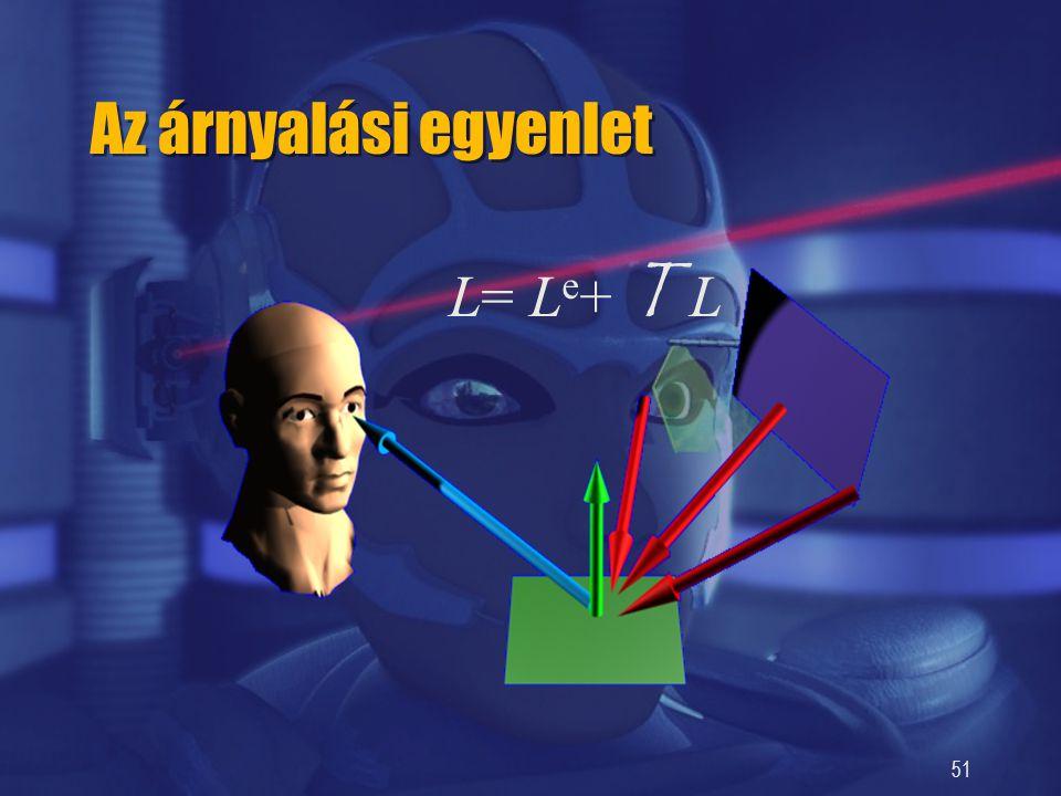 Az árnyalási egyenlet L= Le+ T L 1