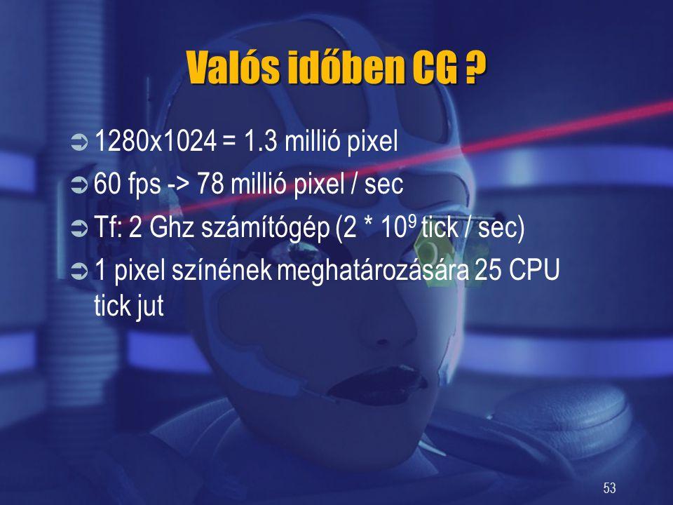 Valós időben CG 1280x1024 = 1.3 millió pixel