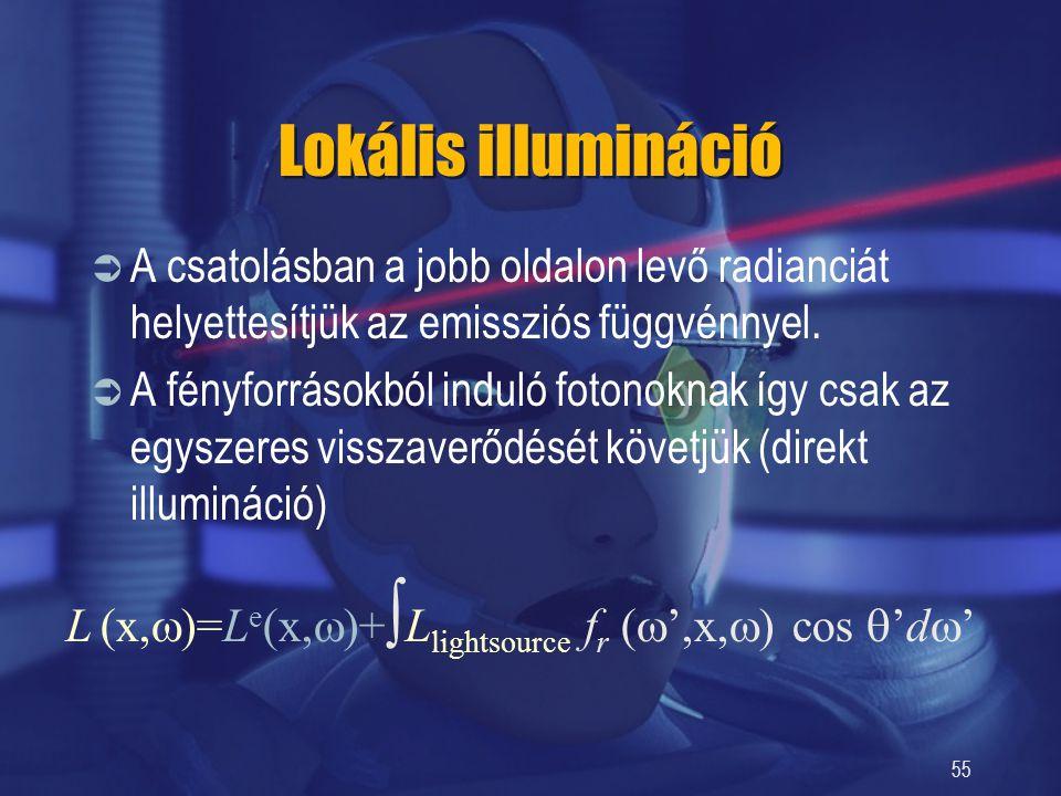 Lokális illumináció A csatolásban a jobb oldalon levő radianciát helyettesítjük az emissziós függvénnyel.
