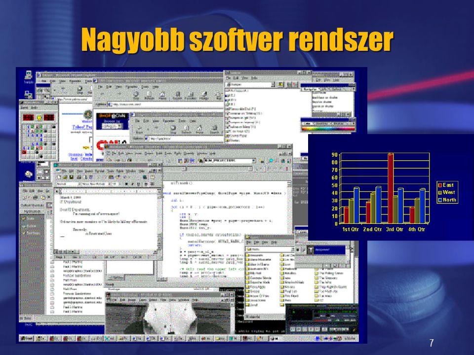 Nagyobb szoftver rendszer