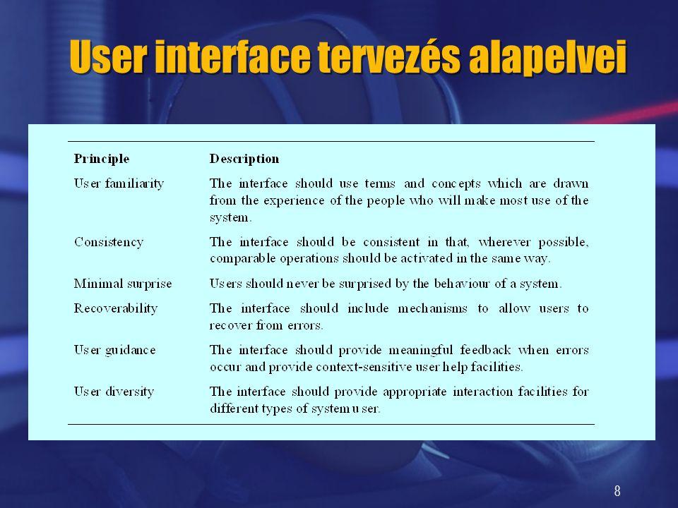 User interface tervezés alapelvei