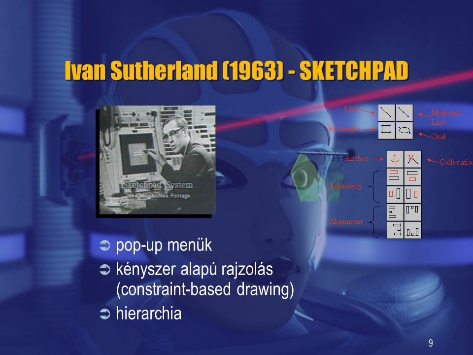 Ivan Sutherland (1963) - SKETCHPAD