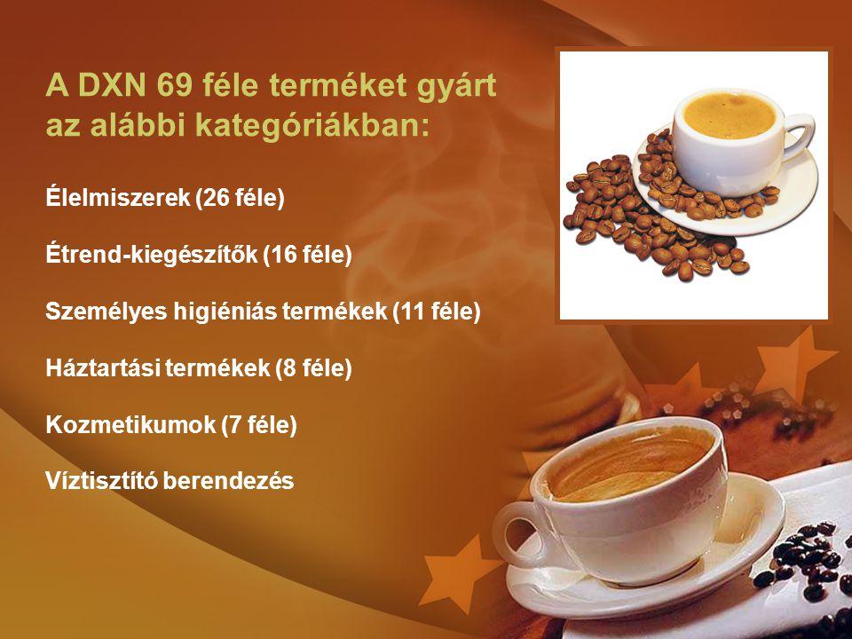 A DXN 69 féle terméket gyárt az alábbi kategóriákban: Élelmiszerek (26 féle) Étrend-kiegészítők (16 féle) Személyes higiéniás termékek (11 féle) Háztartási termékek (8 féle) Kozmetikumok (7 féle) Víztisztító berendezés