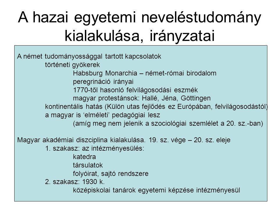 A hazai egyetemi neveléstudomány kialakulása, irányzatai