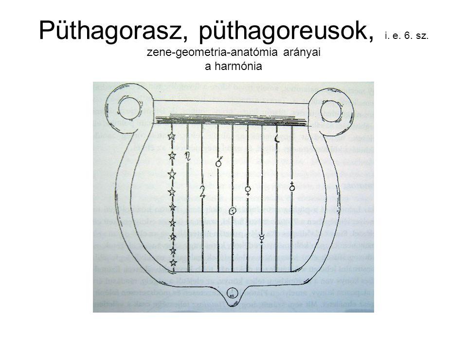 Püthagorasz, püthagoreusok, i. e. 6. sz