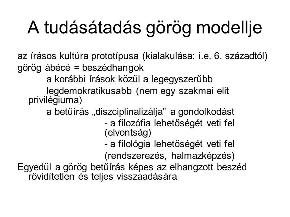 A tudásátadás görög modellje