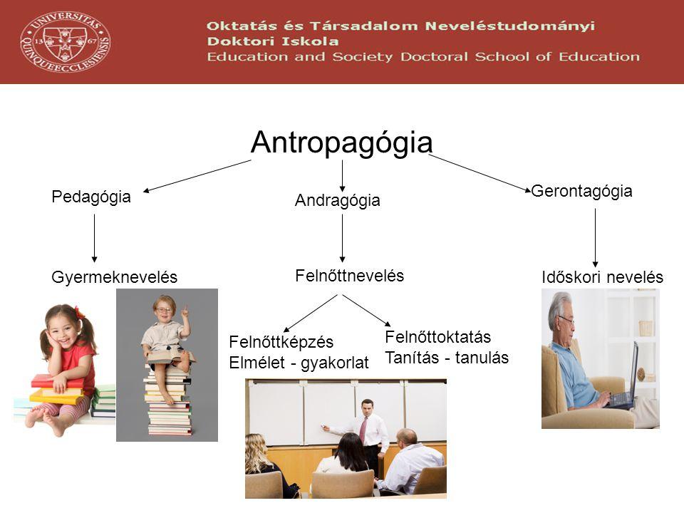 Antropagógia Gerontagógia Pedagógia Andragógia Gyermeknevelés