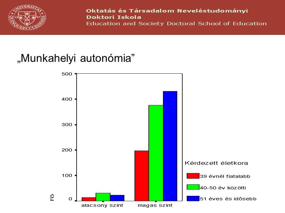 """Munkahelyi autonómia"