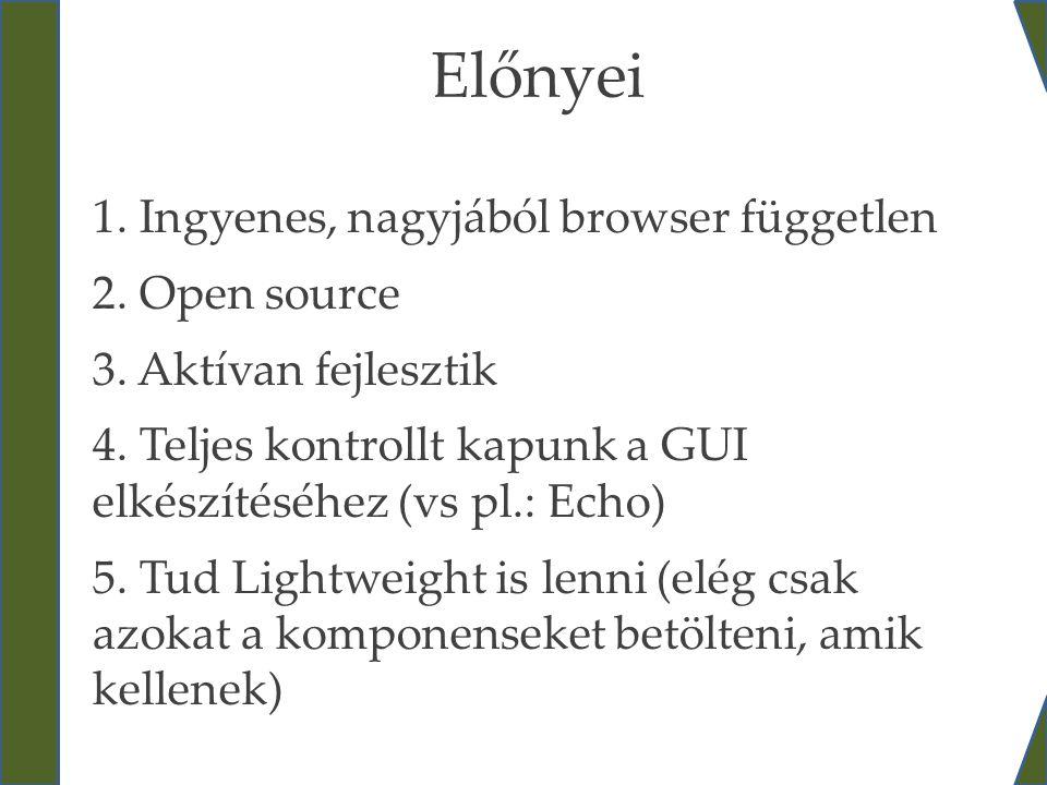 Előnyei 1. Ingyenes, nagyjából browser független 2. Open source