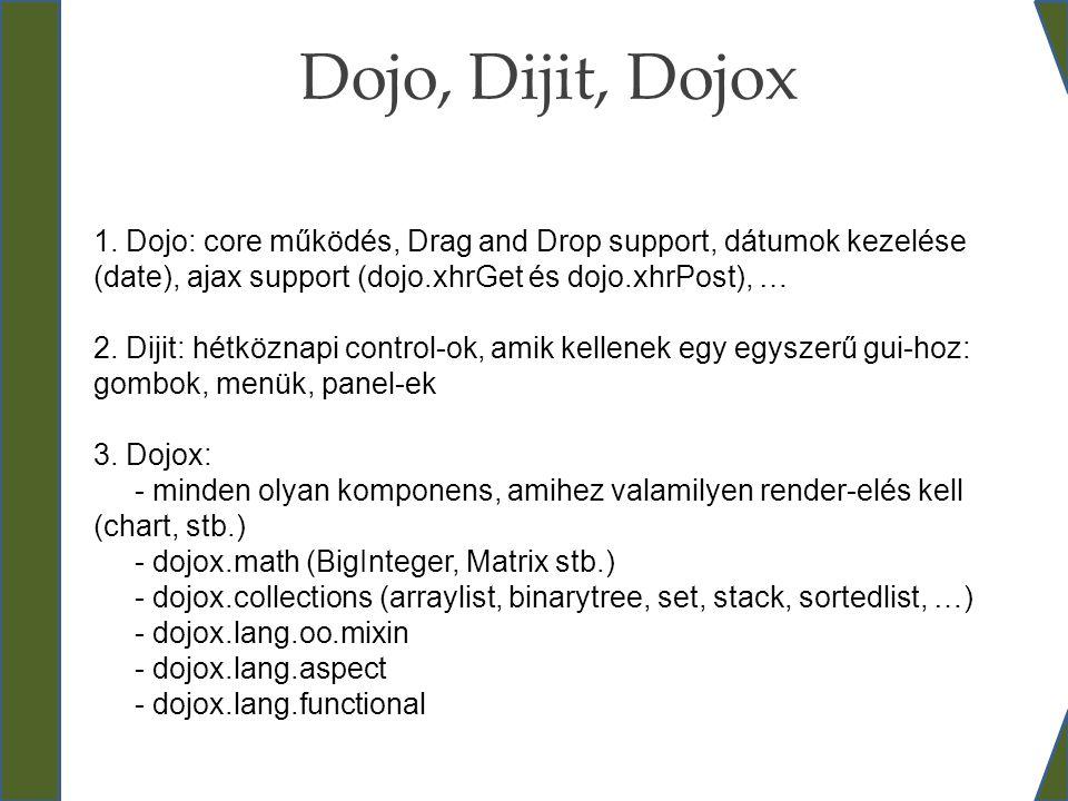Dojo, Dijit, Dojox 1. Dojo: core működés, Drag and Drop support, dátumok kezelése (date), ajax support (dojo.xhrGet és dojo.xhrPost), …