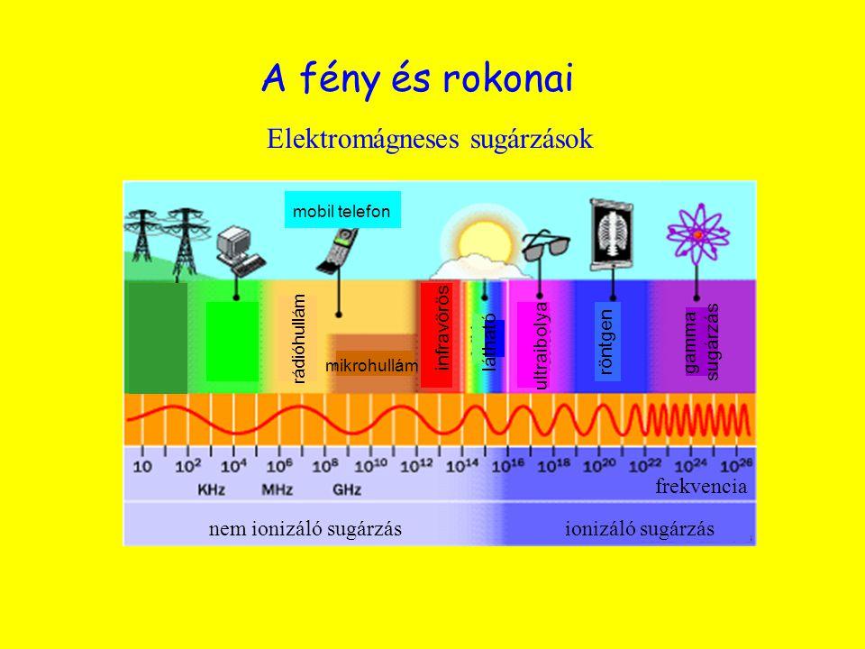 A fény és rokonai Elektromágneses sugárzások frekvencia