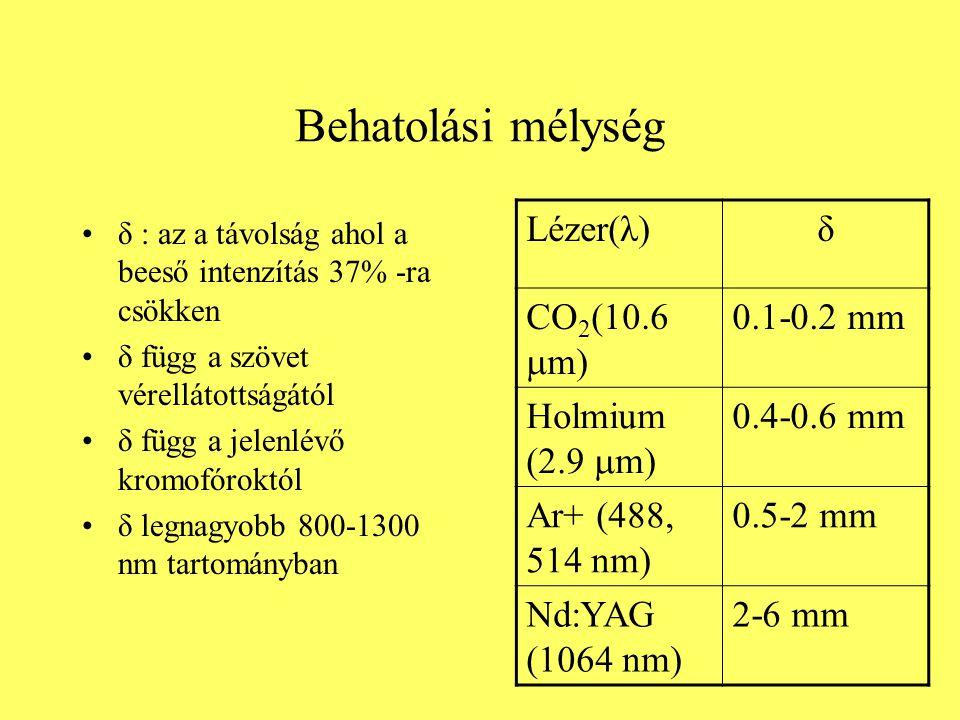 Behatolási mélység Lézer(λ) δ CO2(10.6 m) 0.1-0.2 mm Holmium (2.9 m)