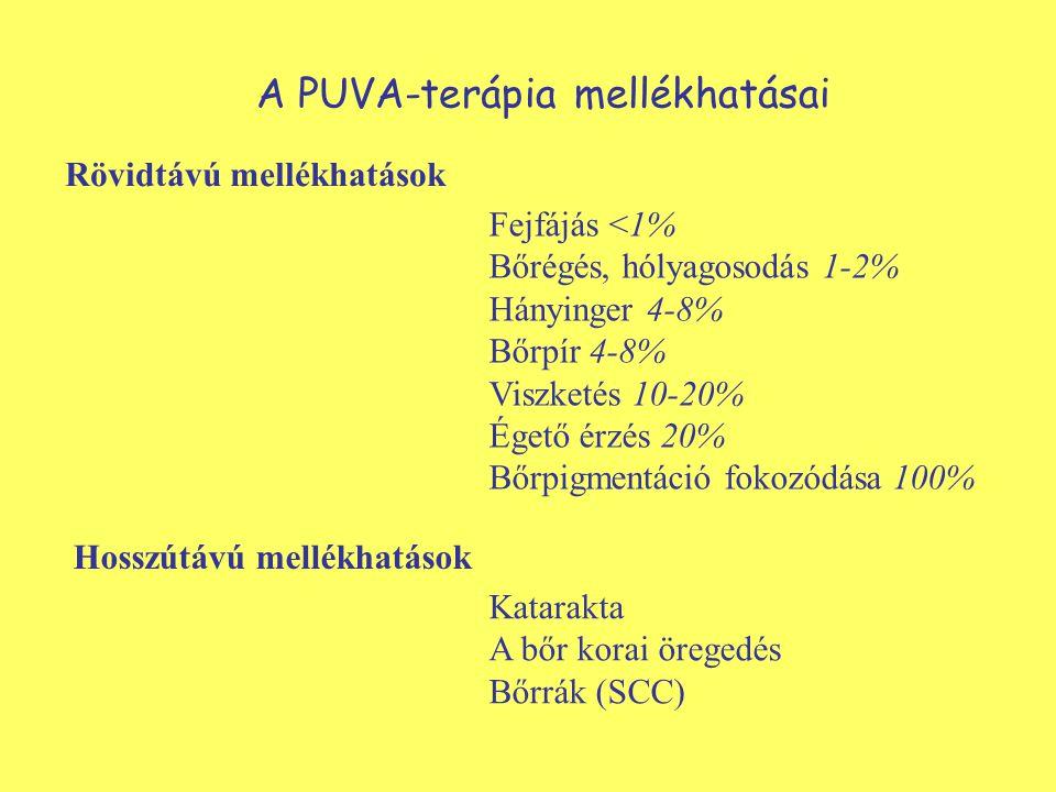 A PUVA-terápia mellékhatásai