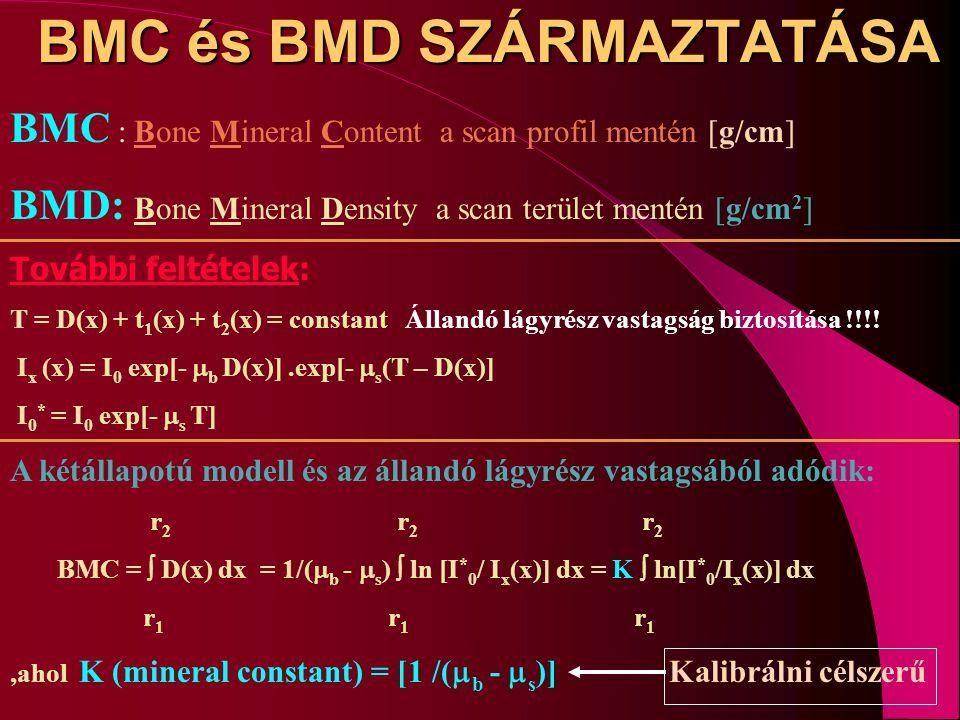 BMC és BMD SZÁRMAZTATÁSA