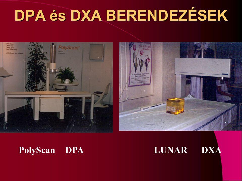 DPA és DXA BERENDEZÉSEK