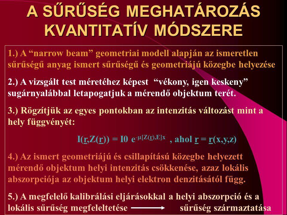 A SŰRŰSÉG MEGHATÁROZÁS KVANTITATÍV MÓDSZERE
