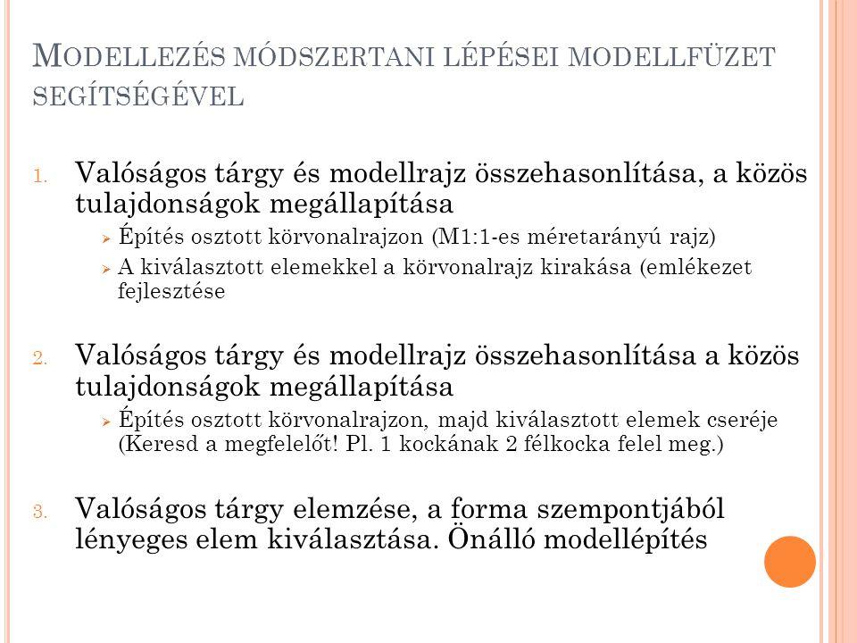 Modellezés módszertani lépései modellfüzet segítségével