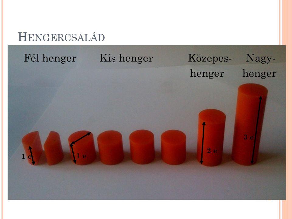 Hengercsalád Fél henger Kis henger Közepes- Nagy- henger henger 3 e